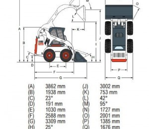 Other Bobcat Specifications
