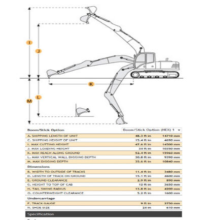 Other Excavator Specifications